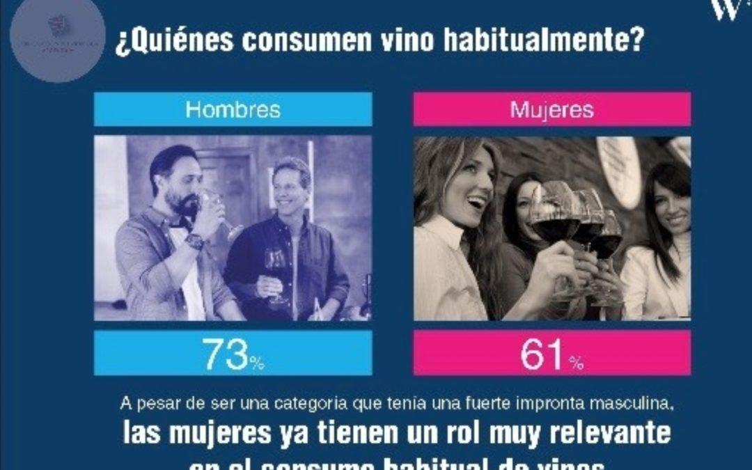 Ya están disponibles los vídeos explicativos del estudio sobre la situación competitiva del Vino Argentino